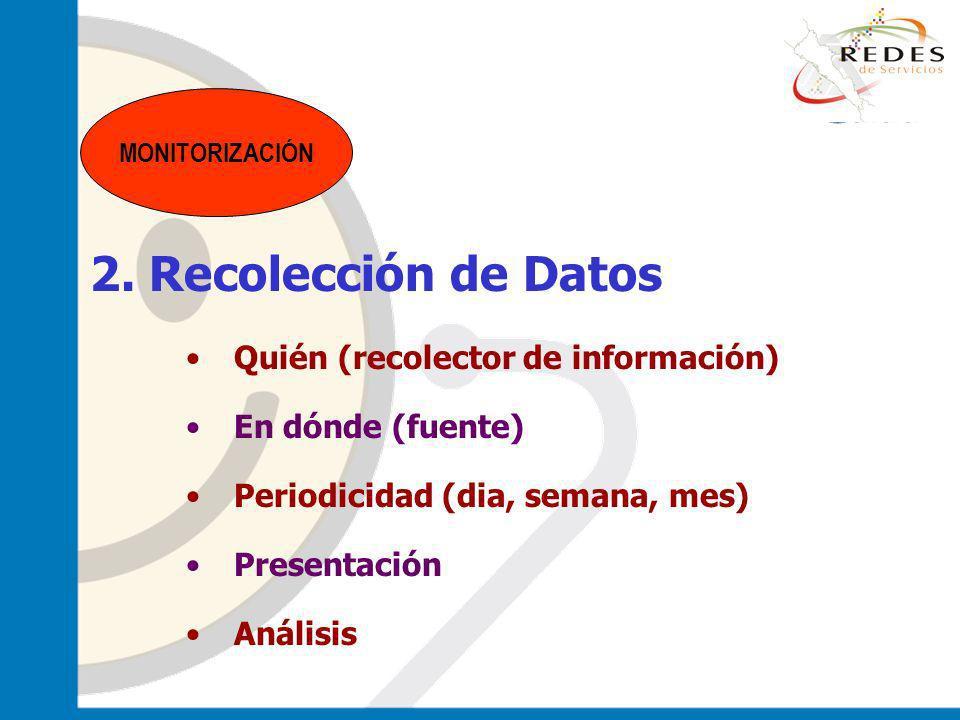 2. Recolección de Datos Quién (recolector de información)