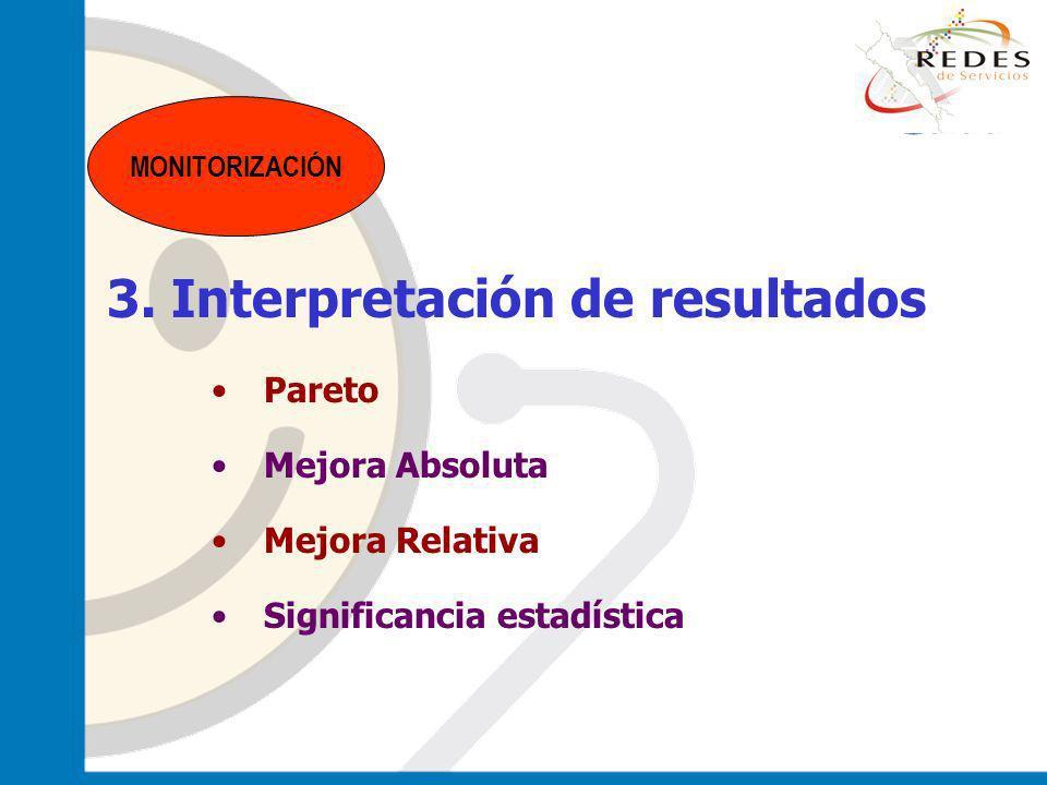3. Interpretación de resultados
