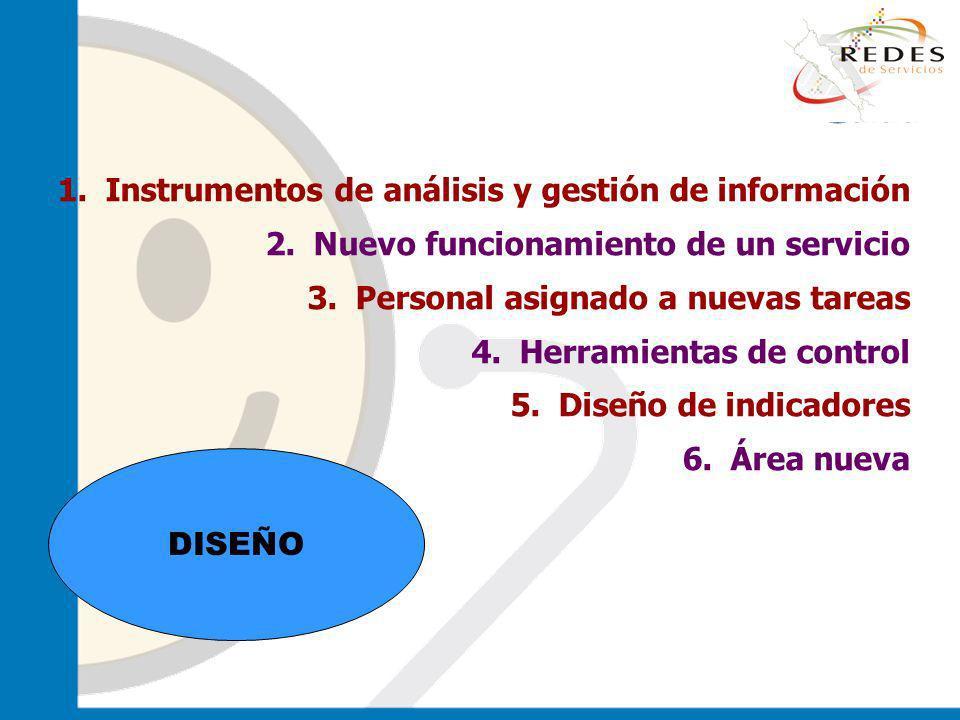 Instrumentos de análisis y gestión de información