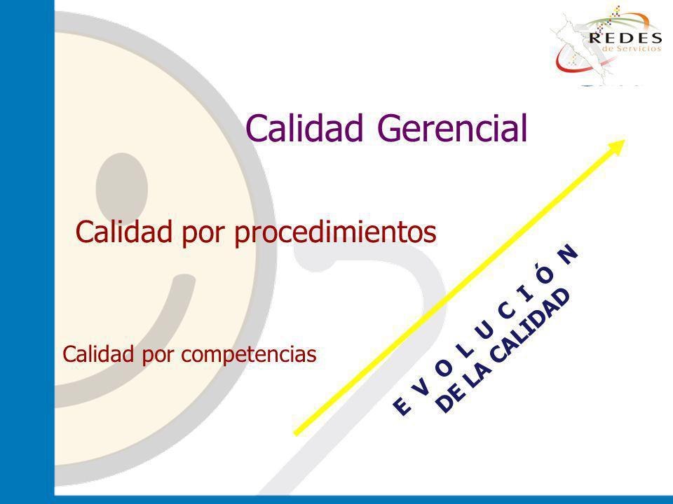 Calidad Gerencial Calidad por procedimientos E V O L U C I Ó N