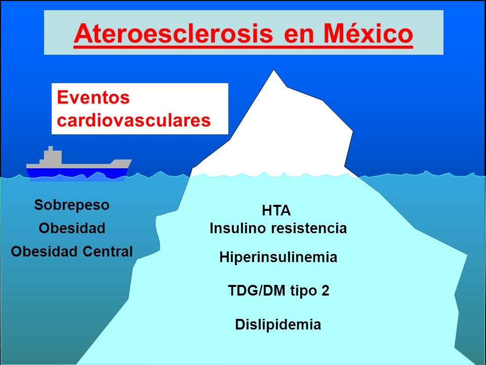 Ateroesclerosis en México