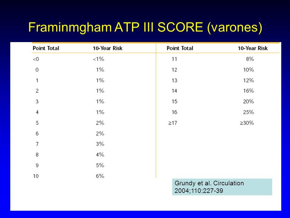 Framinmgham ATP III SCORE (varones)