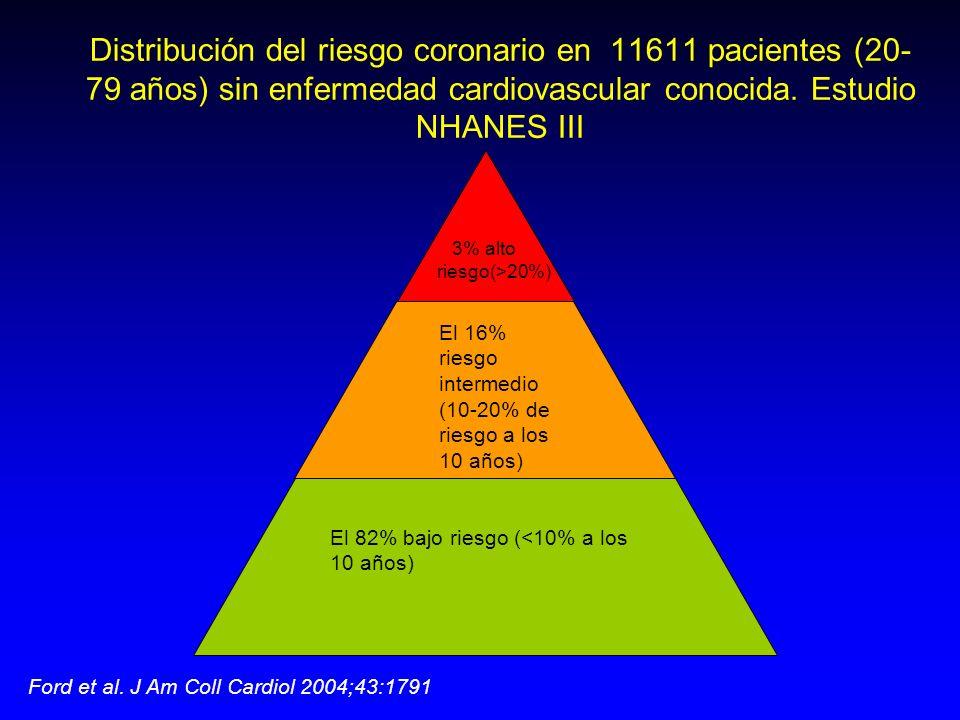 Distribución del riesgo coronario en 11611 pacientes (20-79 años) sin enfermedad cardiovascular conocida. Estudio NHANES III