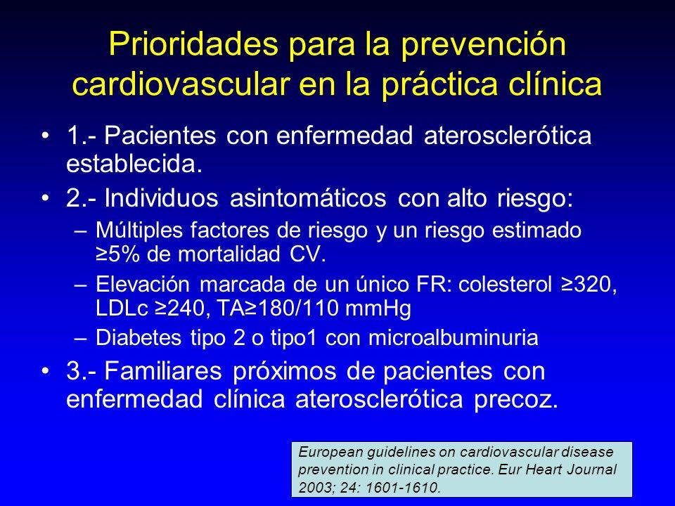 Prioridades para la prevención cardiovascular en la práctica clínica