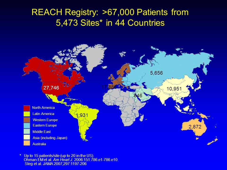 REACH Registry: >67,000 Patients from 5,473 Sites* in 44 Countries
