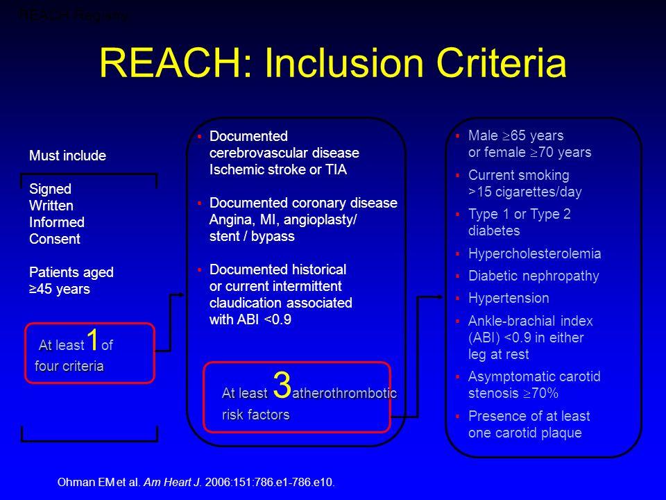 REACH: Inclusion Criteria