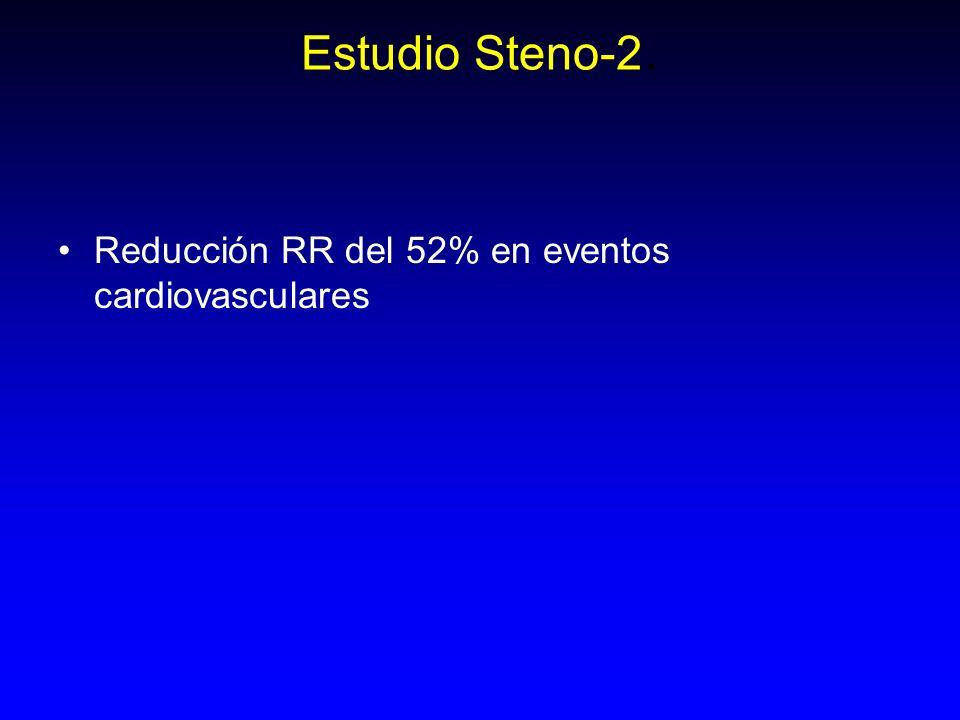 Estudio Steno-2. Reducción RR del 52% en eventos cardiovasculares