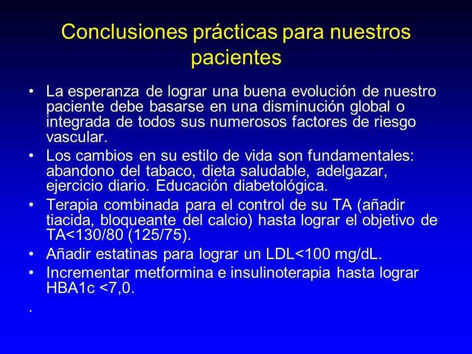 Conclusiones prácticas para nuestros pacientes
