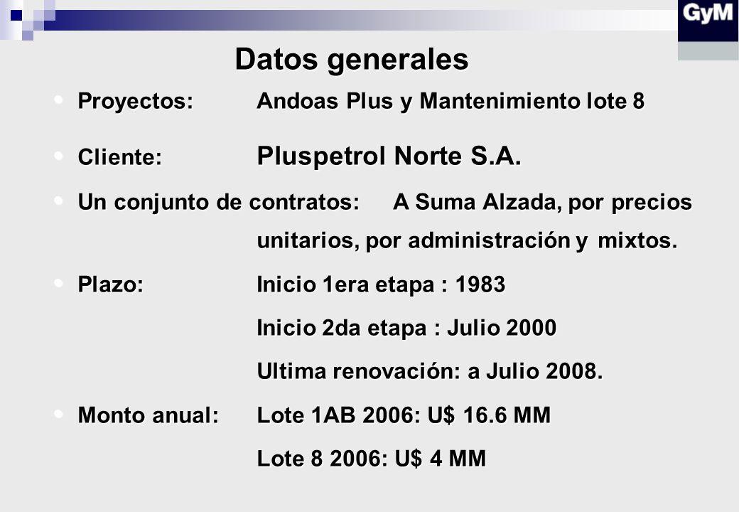 Datos generales Proyectos: Andoas Plus y Mantenimiento lote 8