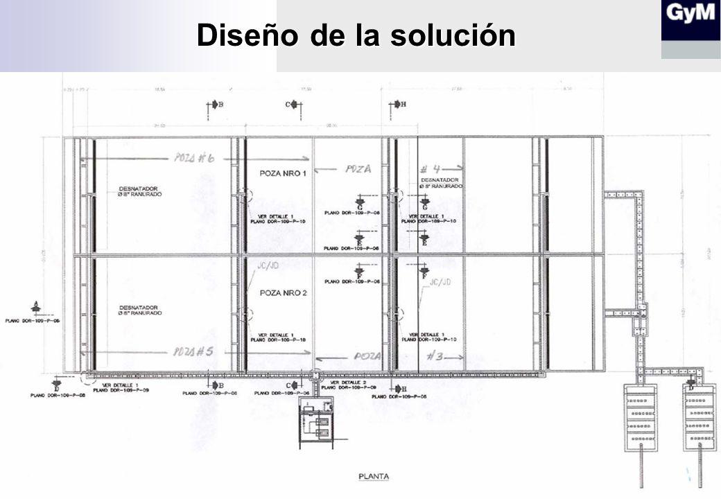 Diseño de la solución