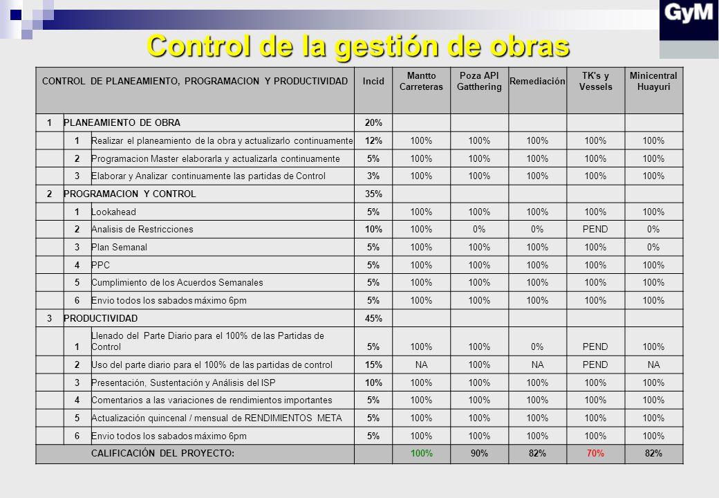Control de la gestión de obras