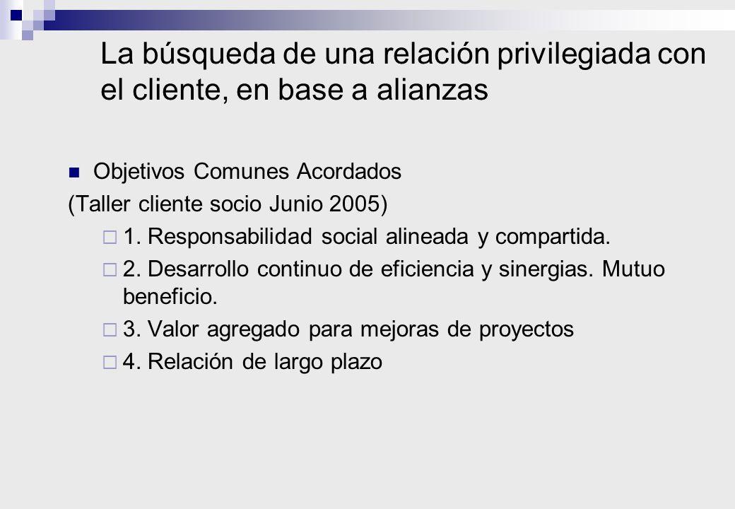 La búsqueda de una relación privilegiada con el cliente, en base a alianzas