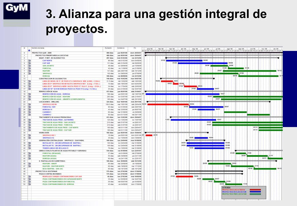 3. Alianza para una gestión integral de proyectos.