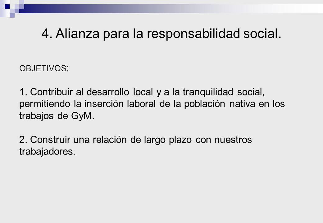 4. Alianza para la responsabilidad social.