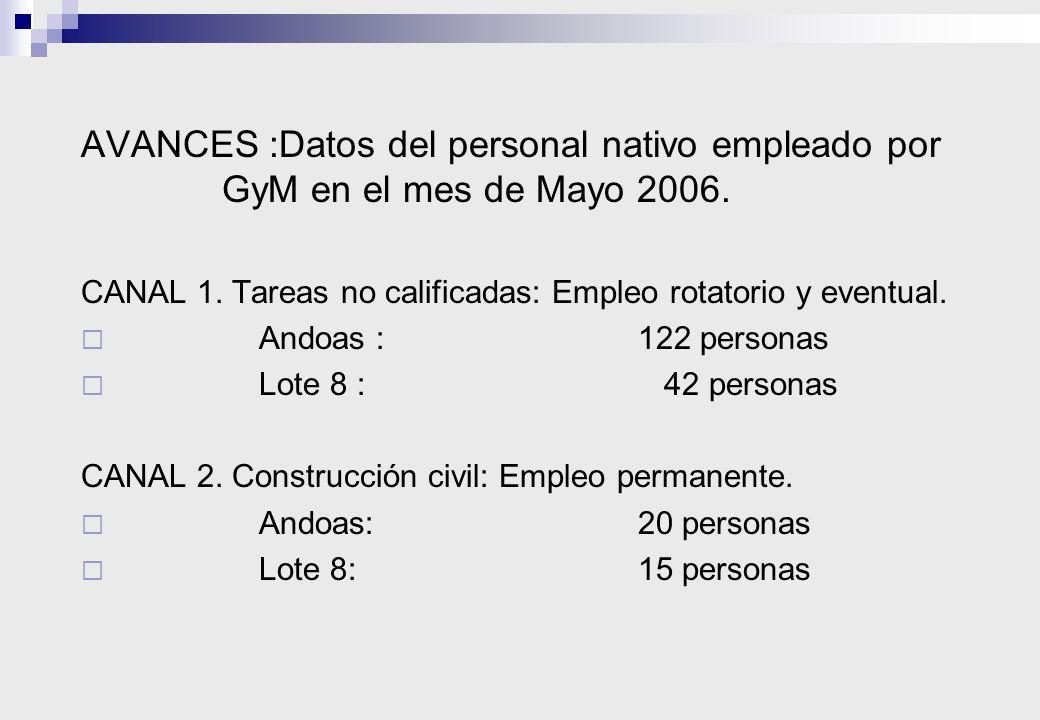 AVANCES :Datos del personal nativo empleado por GyM en el mes de Mayo 2006.