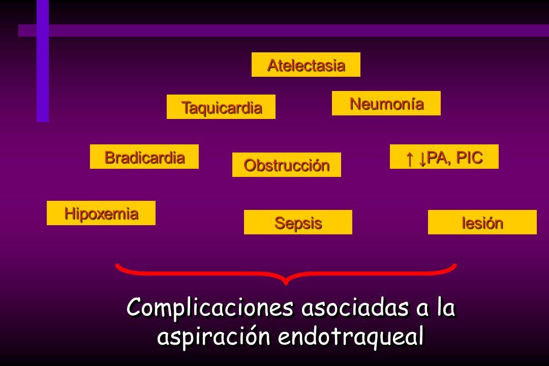 Complicaciones asociadas a la aspiración endotraqueal