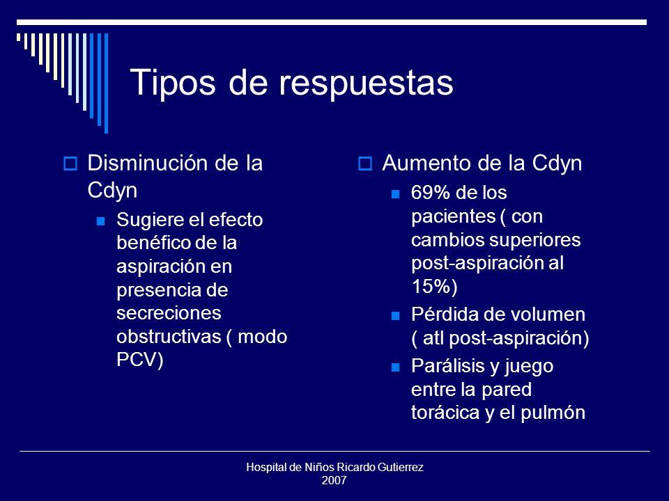 Hospital de Niños Ricardo Gutierrez 2007