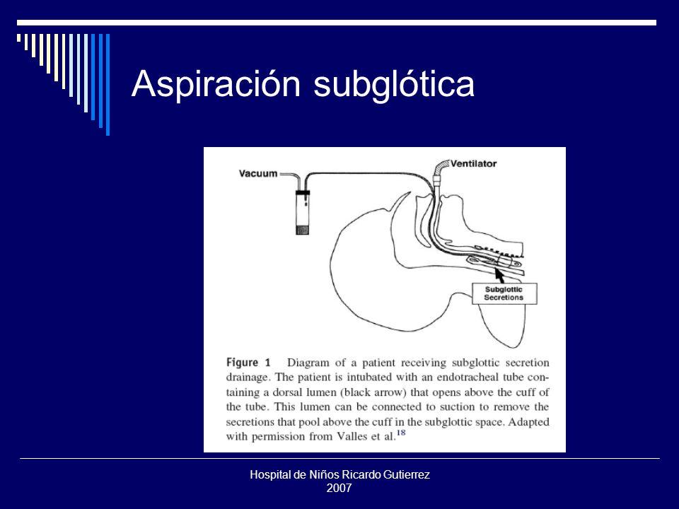 Aspiración subglótica