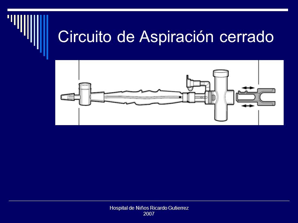 Circuito de Aspiración cerrado
