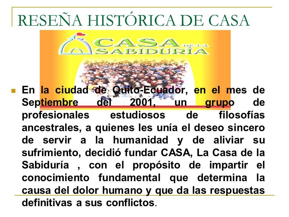 RESEÑA HISTÓRICA DE CASA