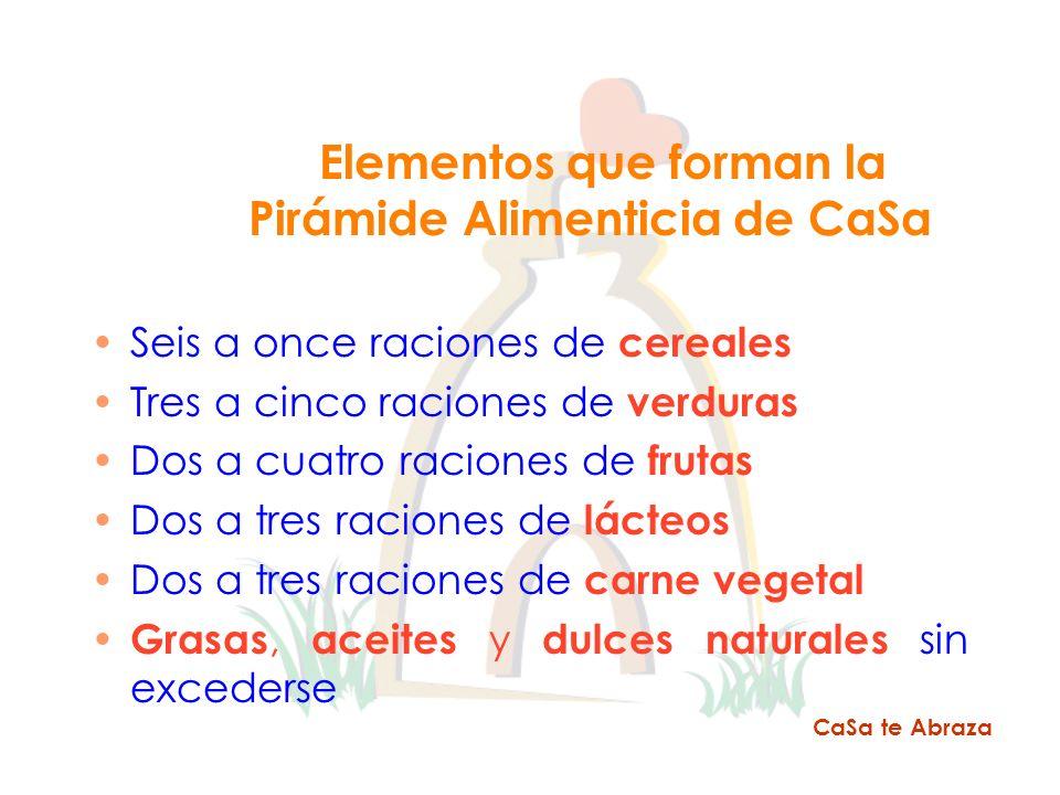 Elementos que forman la Pirámide Alimenticia de CaSa