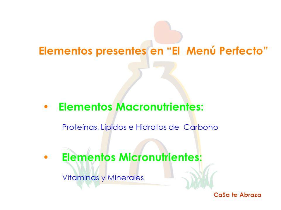 Elementos presentes en El Menú Perfecto