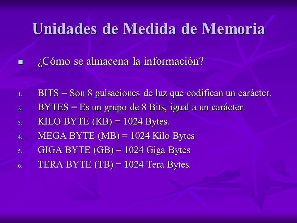 Unidades de Medida de Memoria