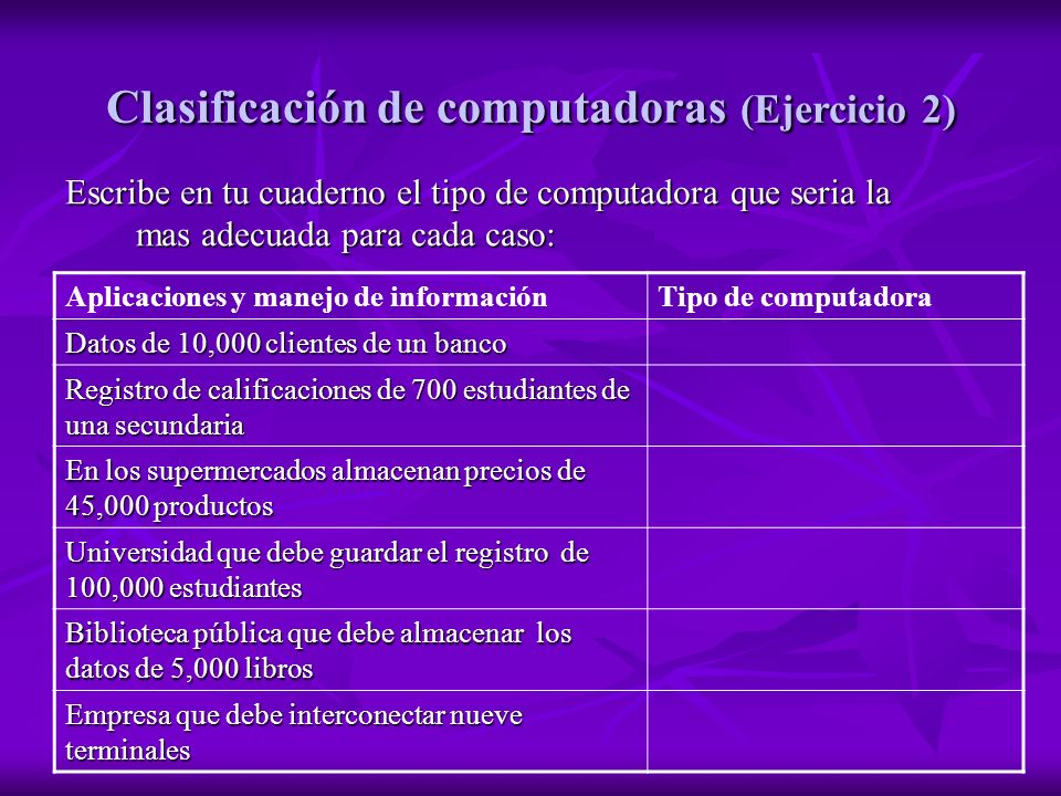 Clasificación de computadoras (Ejercicio 2)