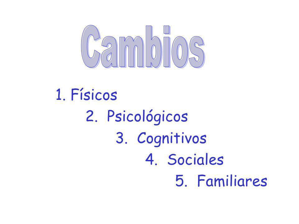 Cambios 2. Psicológicos 3. Cognitivos 4. Sociales 5. Familiares