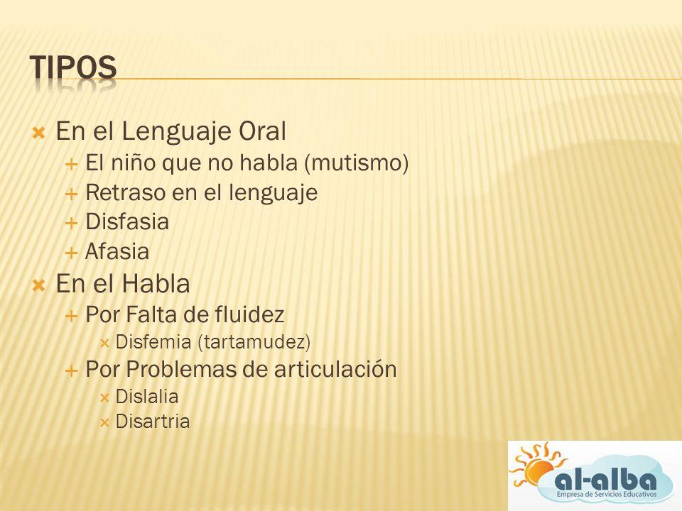 tipos En el Lenguaje Oral En el Habla El niño que no habla (mutismo)