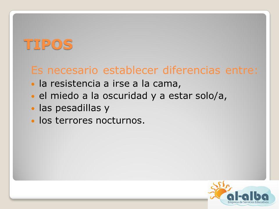 TIPOS Es necesario establecer diferencias entre: