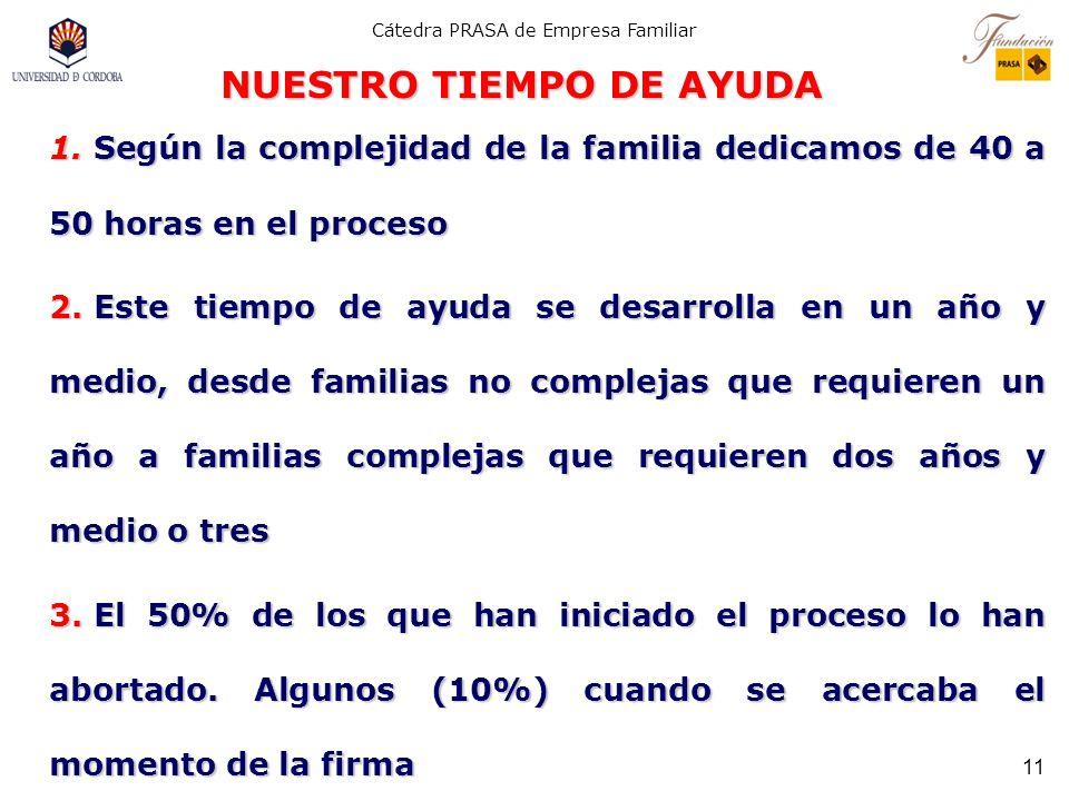 NUESTRO TIEMPO DE AYUDA