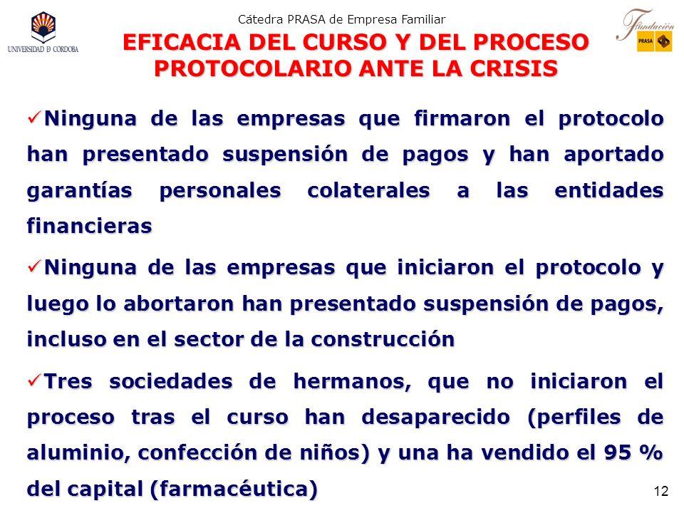 EFICACIA DEL CURSO Y DEL PROCESO PROTOCOLARIO ANTE LA CRISIS
