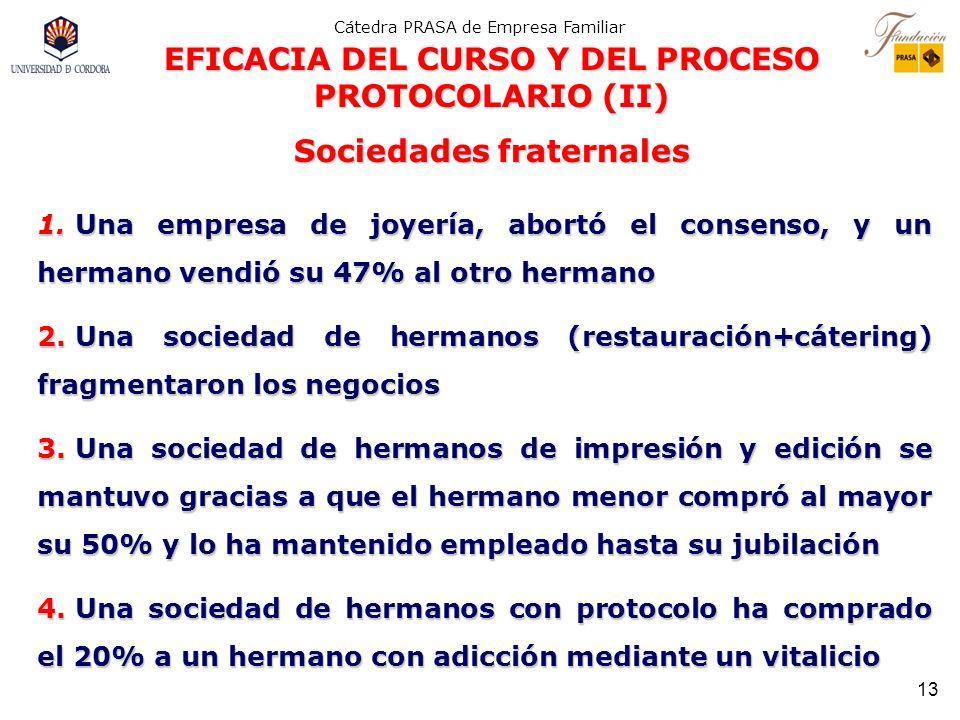 EFICACIA DEL CURSO Y DEL PROCESO PROTOCOLARIO (II)