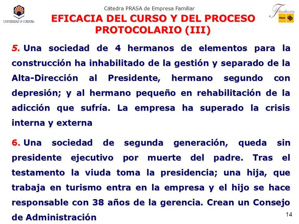 EFICACIA DEL CURSO Y DEL PROCESO PROTOCOLARIO (III)