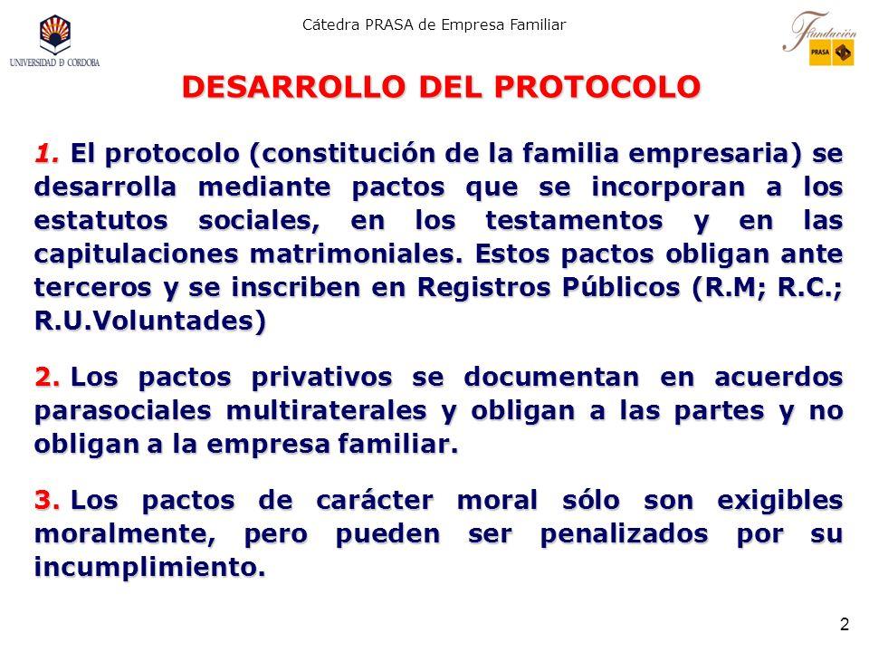 DESARROLLO DEL PROTOCOLO