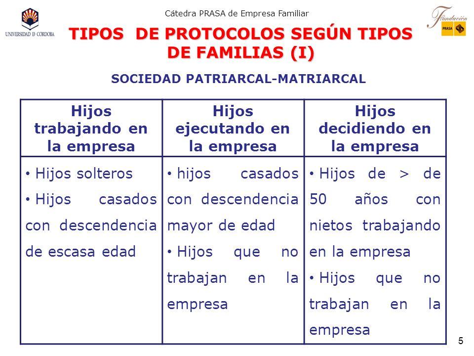 TIPOS DE PROTOCOLOS SEGÚN TIPOS DE FAMILIAS (I)