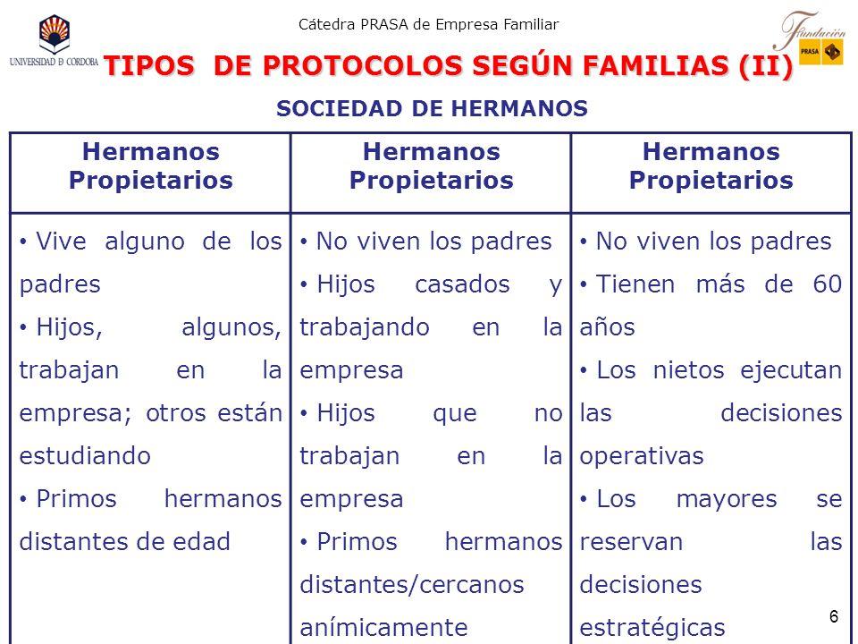 TIPOS DE PROTOCOLOS SEGÚN FAMILIAS (II) Hermanos Propietarios