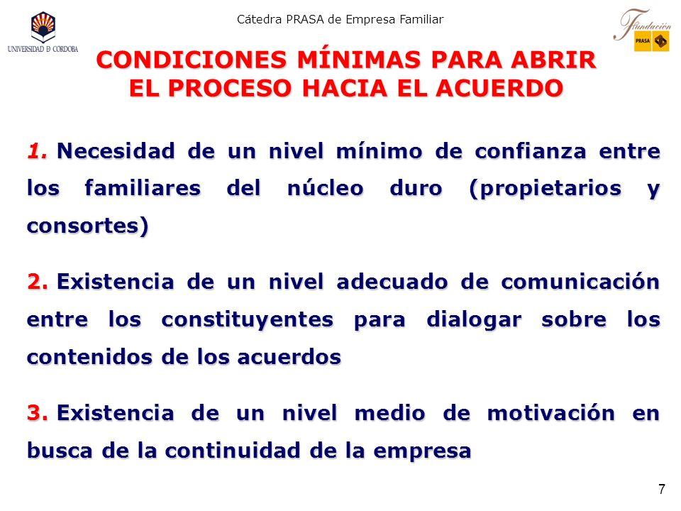 CONDICIONES MÍNIMAS PARA ABRIR EL PROCESO HACIA EL ACUERDO