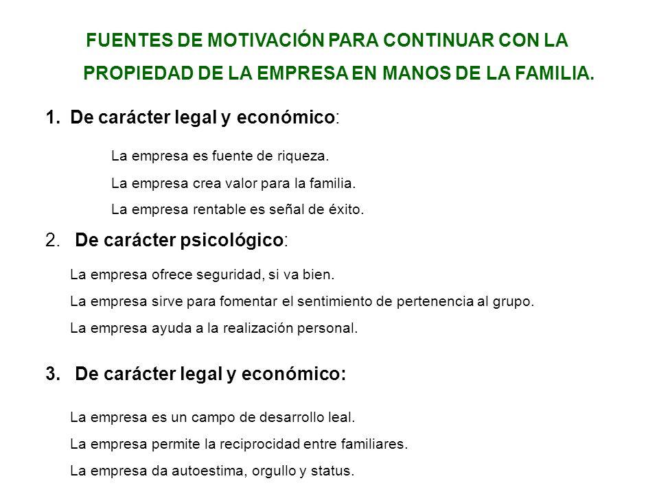 De carácter legal y económico: La empresa es fuente de riqueza.