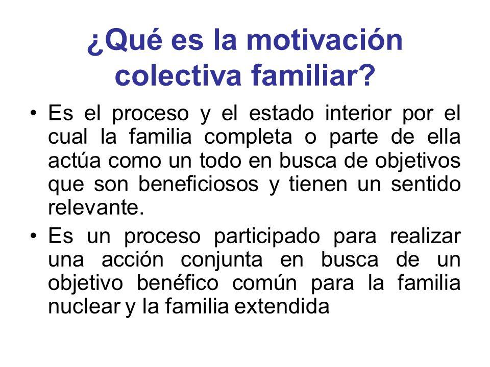 ¿Qué es la motivación colectiva familiar