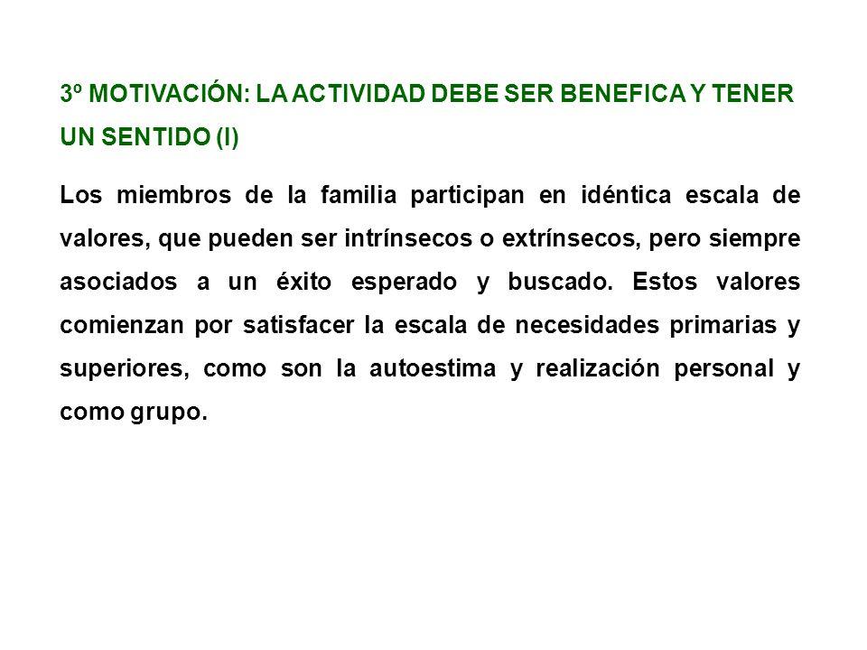 3º MOTIVACIÓN: LA ACTIVIDAD DEBE SER BENEFICA Y TENER UN SENTIDO (I)