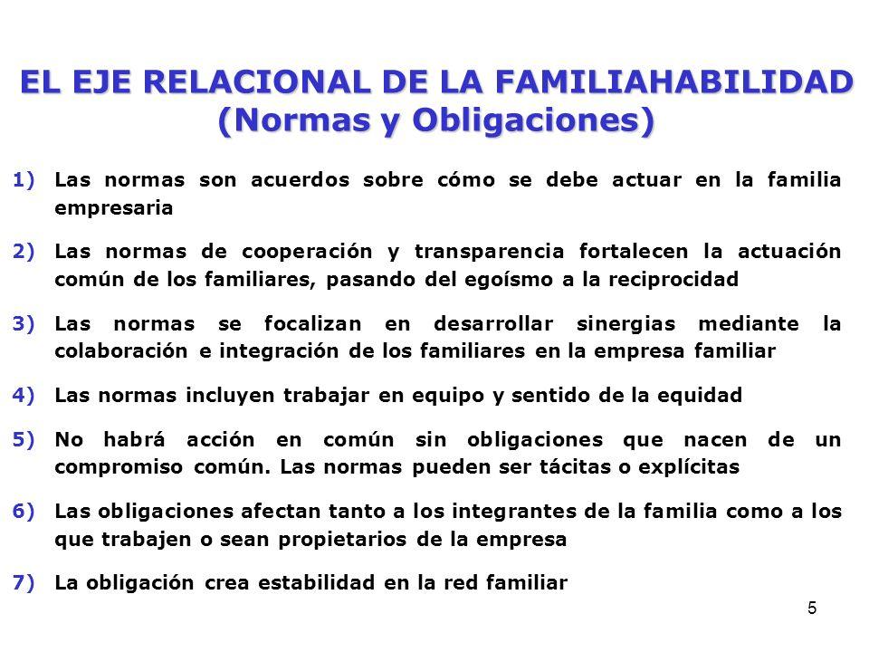 EL EJE RELACIONAL DE LA FAMILIAHABILIDAD (Normas y Obligaciones)