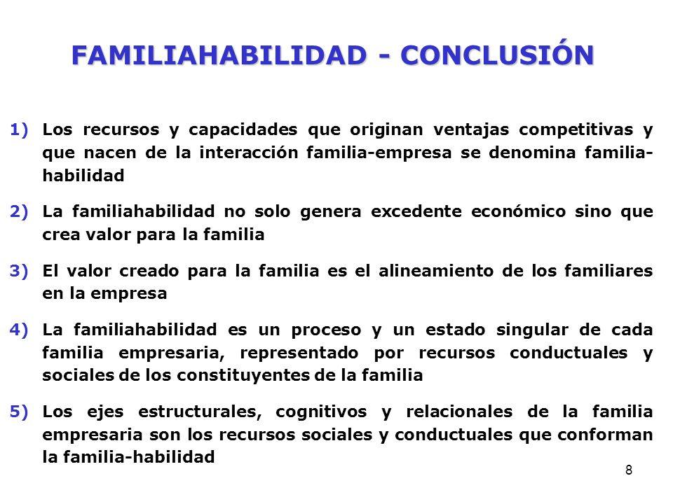 FAMILIAHABILIDAD - CONCLUSIÓN