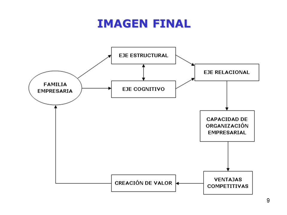 IMAGEN FINAL
