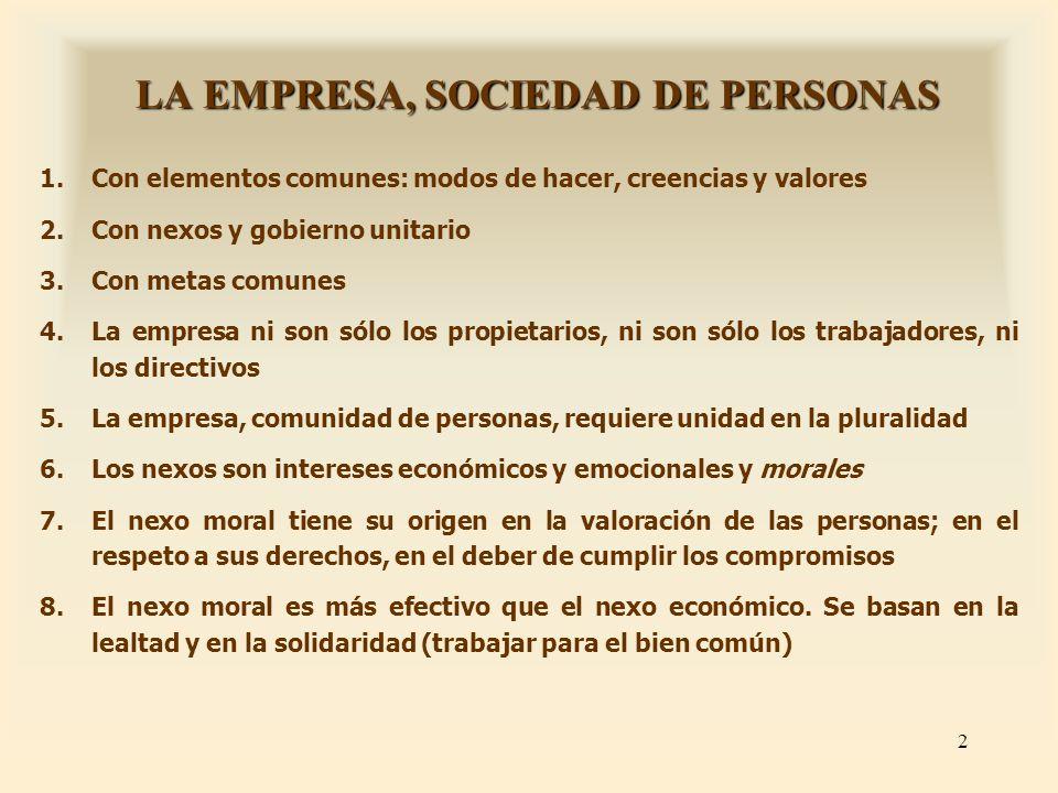 LA EMPRESA, SOCIEDAD DE PERSONAS