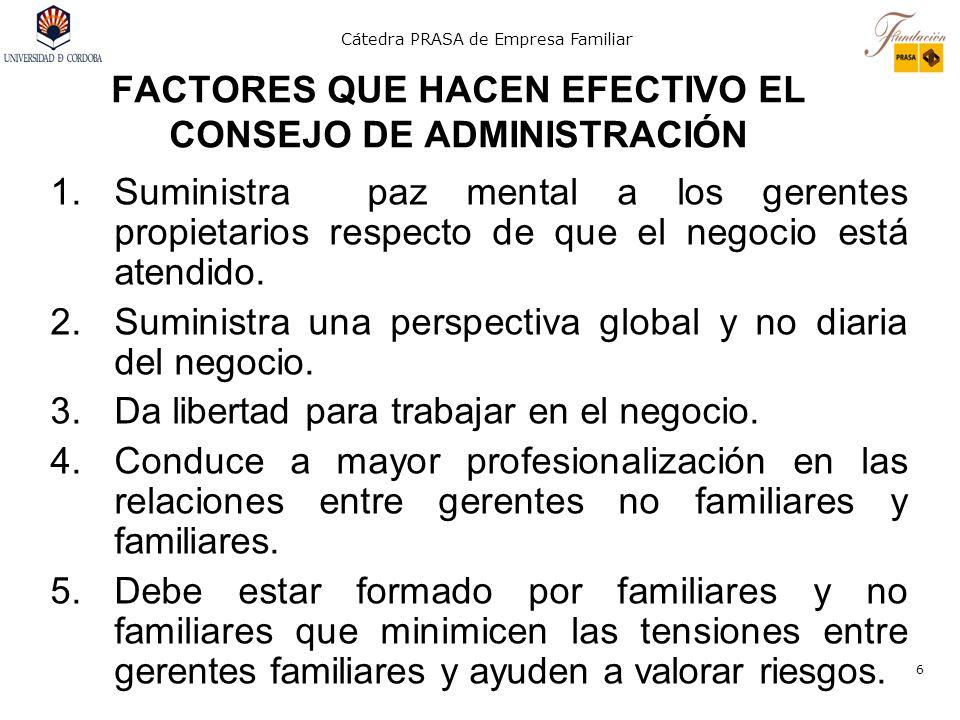 FACTORES QUE HACEN EFECTIVO EL CONSEJO DE ADMINISTRACIÓN