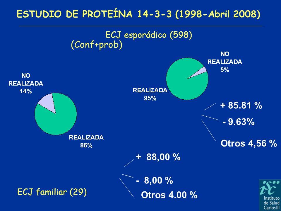 ESTUDIO DE PROTEÍNA 14-3-3 (1998-Abril 2008)