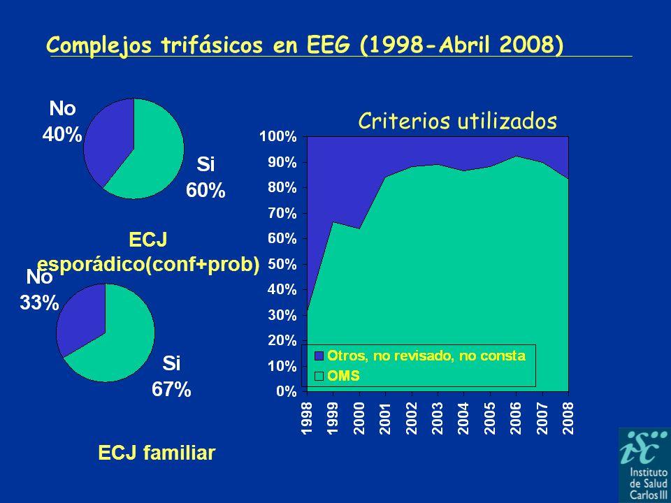 ECJ esporádico(conf+prob)