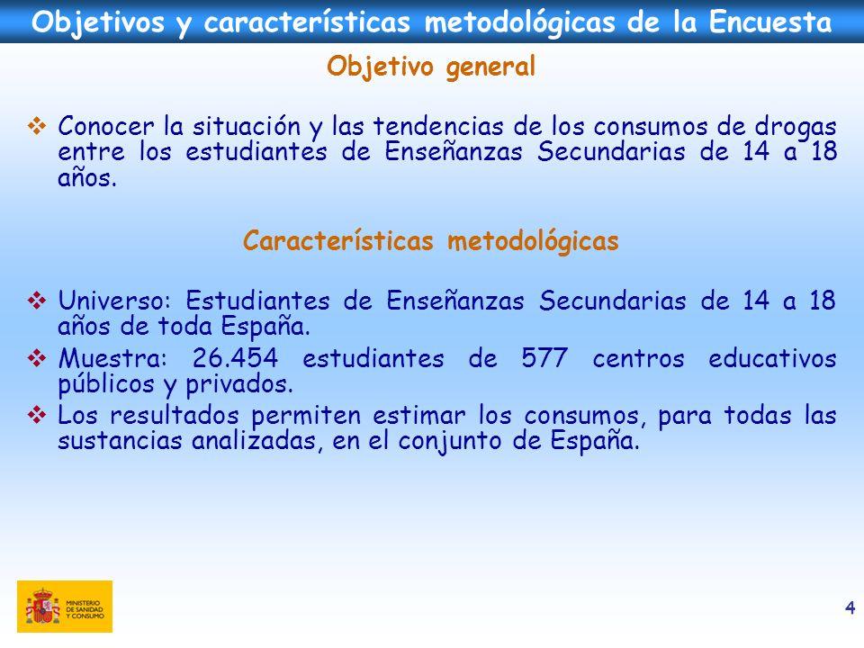 Objetivos y características metodológicas de la Encuesta